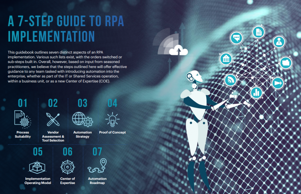 "SSON报告-""7 Steps to successfully deploying RPA in your enterprise"""